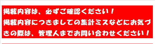 20120130・年末企画2011・有馬記念企画結果②.jpg