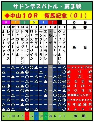20120130・第3戦出馬表.jpg