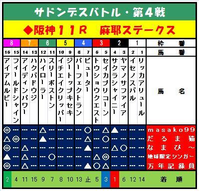 20120130・第4戦出馬表.jpg