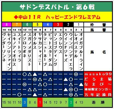 20120130・第6戦出馬表.jpg