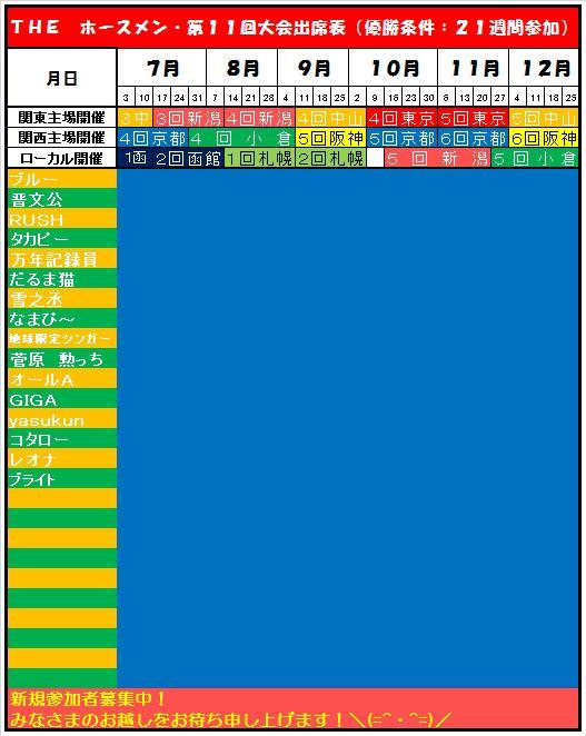 20130105・ホースメン後半出席表.jpg
