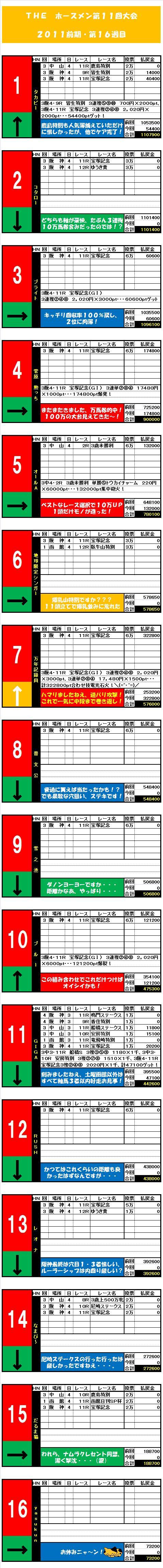 20130105・ホースメン第16週目的中明細.jpg