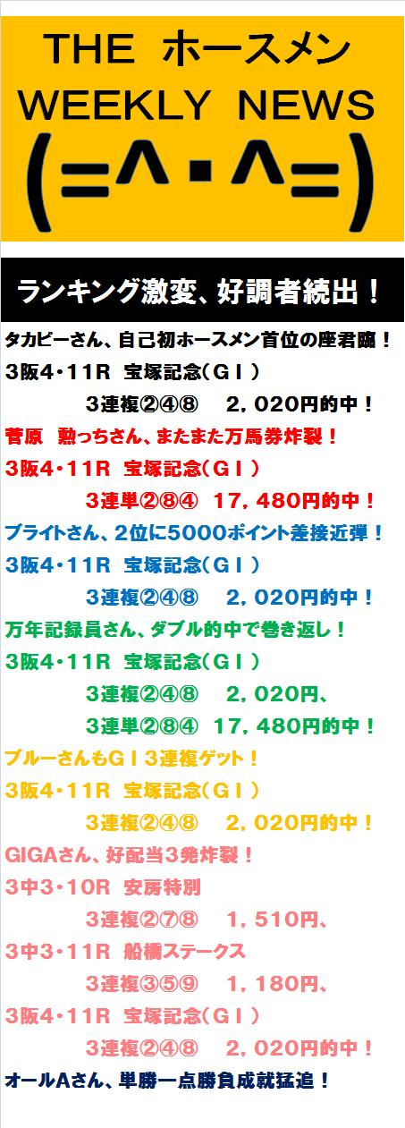 20130105・ホースメン第16週目結果①.jpg