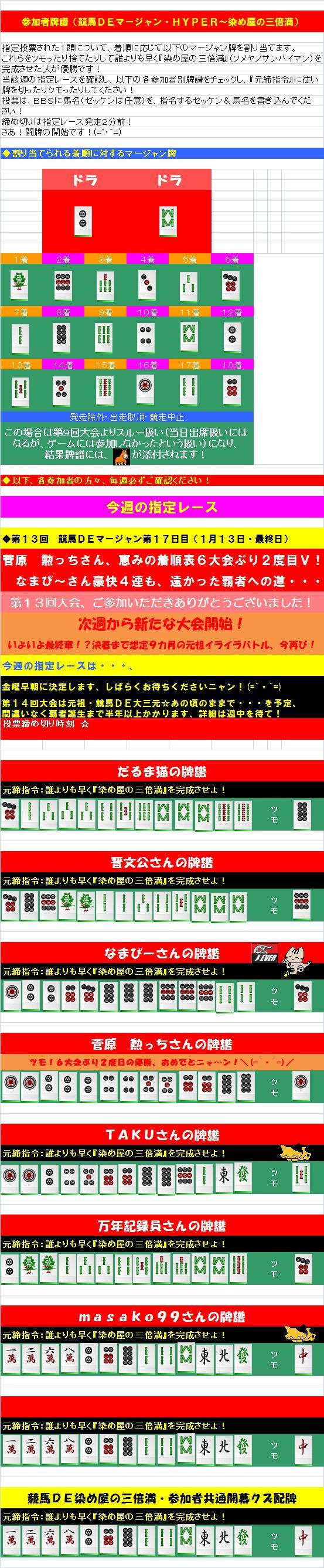 20130113・参加者牌譜.jpg