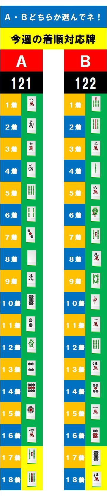 20131020・着順表(121~122).jpg