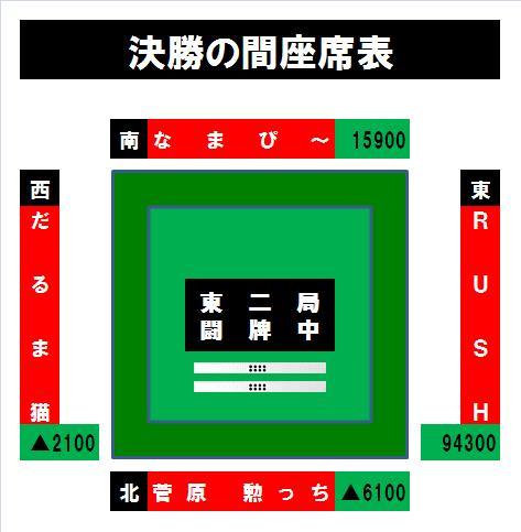 20131104・決勝の間座席表.jpg
