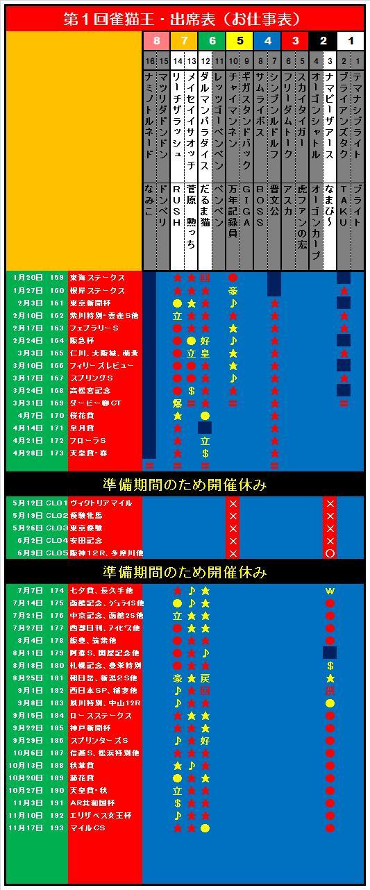 20131117・お仕事表.jpg