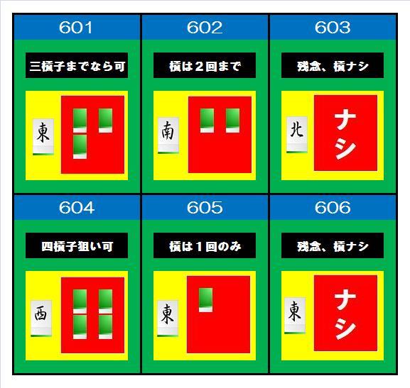 20140511・新☆雀猫王・場の抽選と槓の抽選.jpg