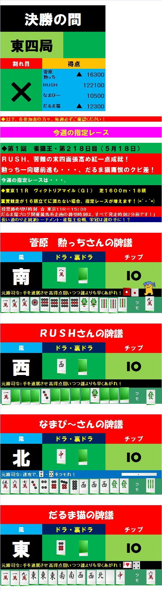 20140512・決勝牌譜ブラインド.jpg