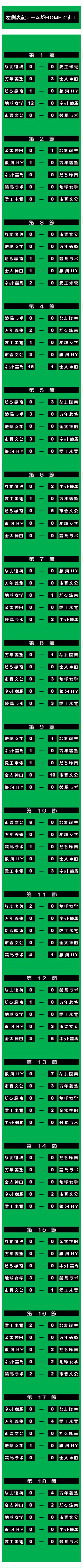 20140607・ダルマンリーグ第18節終了対戦相手組み合わせ表.jpg