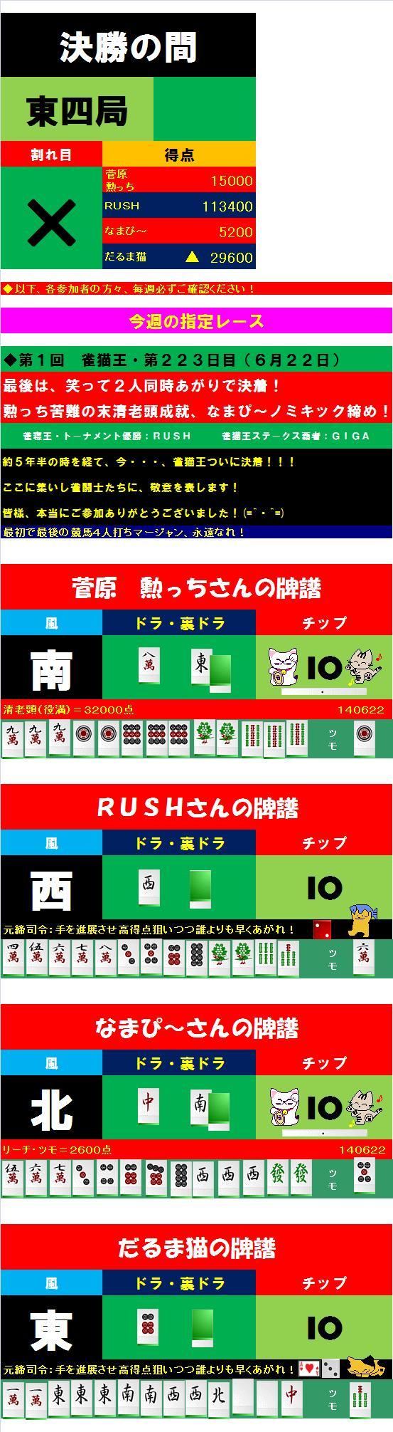 20140702・決勝牌譜☆最終決着!.jpg