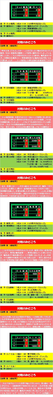 20140731・ダルマンリーグ第3節前半終了見どころスコア.jpg