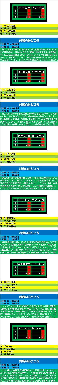 20140803・ダルマンリーグ第4節試合前見どころスコア.jpg