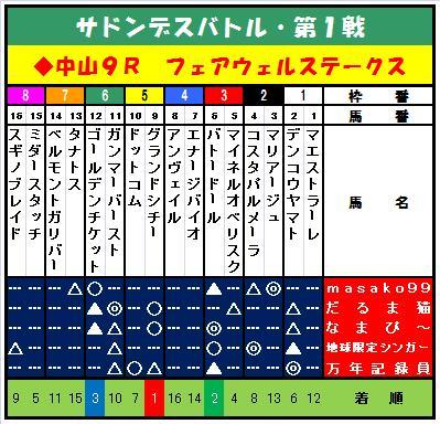 20120130・第1戦出馬表.jpg