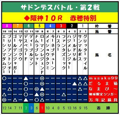 20120130・第2戦出馬表.jpg