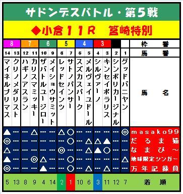 20120130・第5戦出馬表.jpg