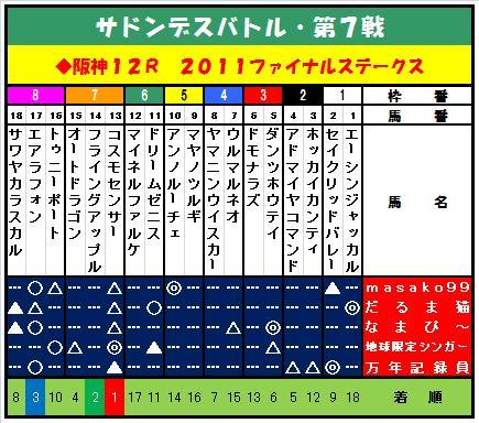 20120130・第7戦出馬表.jpg
