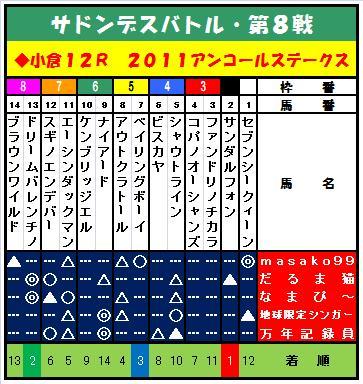 20120130・第8戦出馬表.jpg