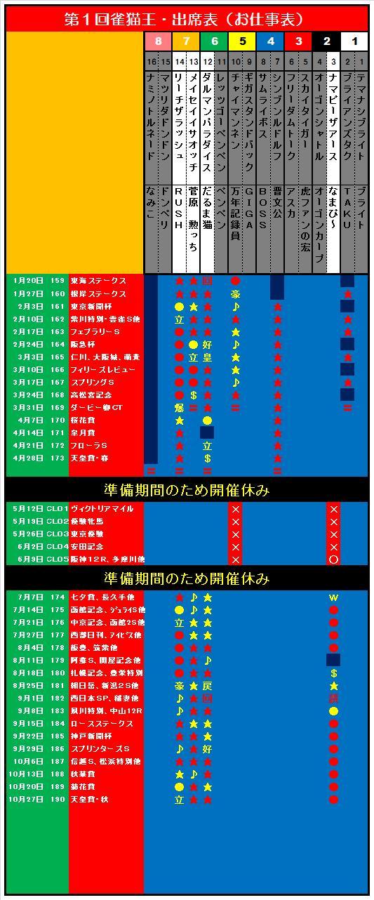 20131027・お仕事表.jpg