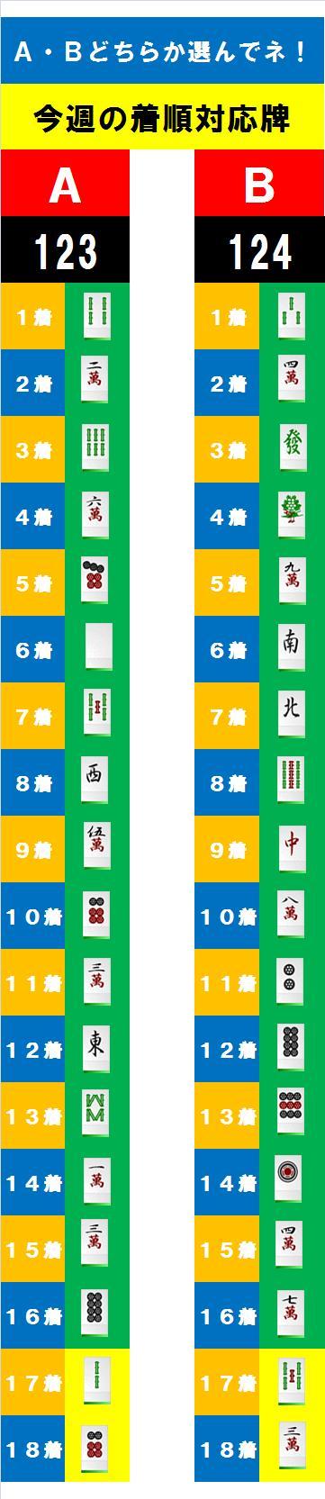 20131027・着順表(123~124).jpg