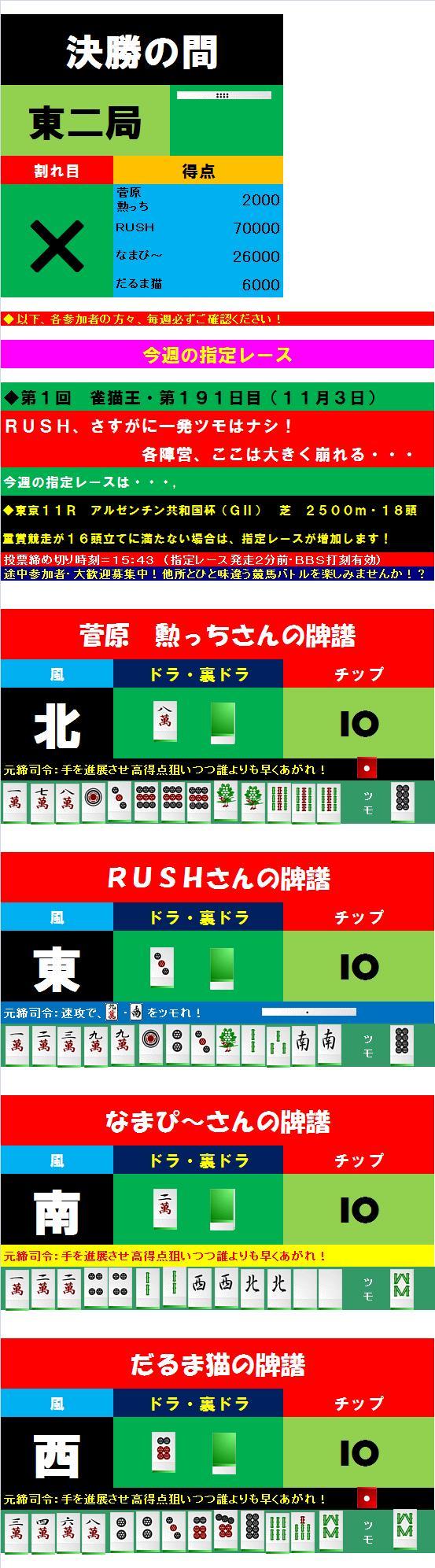 20131031・決勝牌譜.jpg