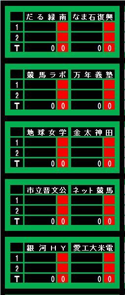 20131110・ダルマンリーグ第5節前半試合前スコアボード.jpg