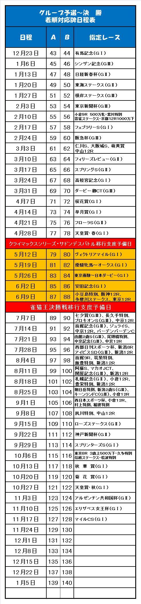 20131110・日程表.jpg