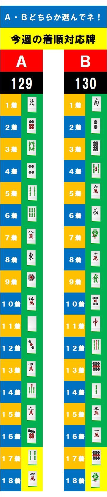 20131117・着順表(129~130).jpg