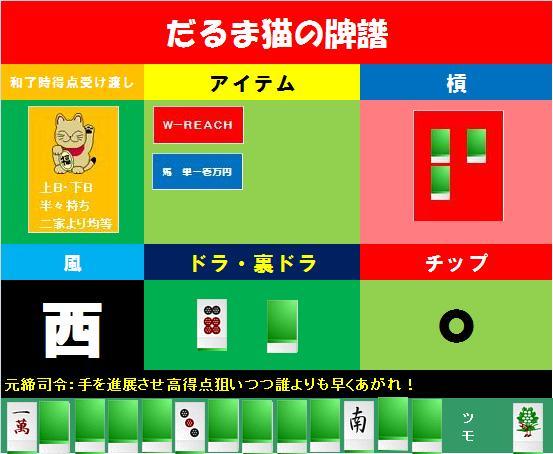 20140511・新☆雀猫王・個人手牌データ②.jpg
