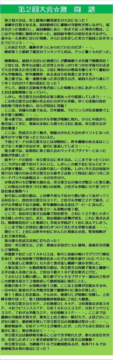 20140608・ダルマンリーグ 第2回大会☆激闘譜.jpg