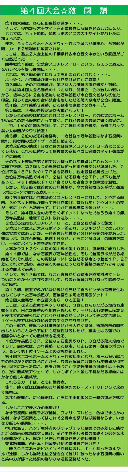 20140608・ダルマンリーグ 第4回大会☆激闘譜.jpg
