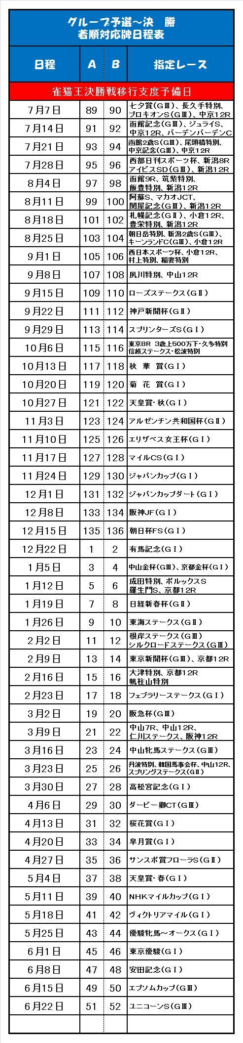 20140621・日程表.jpg