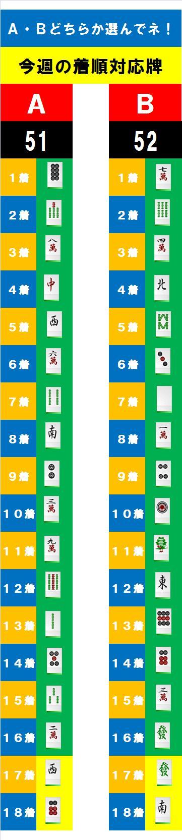 20140621・着順表(051~052).jpg